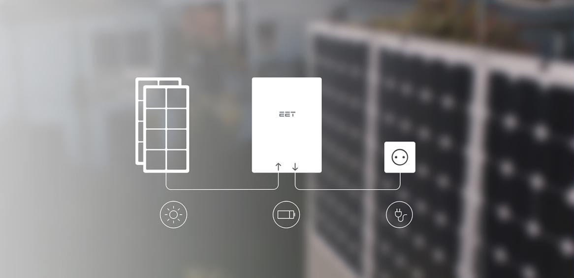 SolMate Messtechnologie für die Steckdose unterstützt Solaranlage mit Stromspeicher Photovoltaik-Anlage für Steckdose