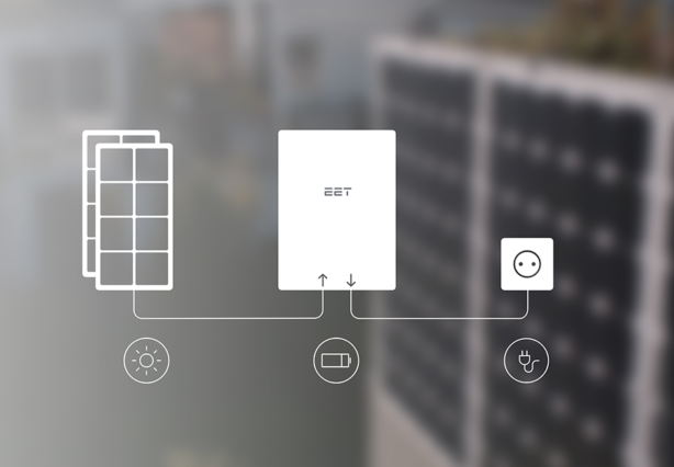 SolMate Messtechnologie für die Steckdose unterstützt Solaranlage mit Stromspeicher für Steckdose