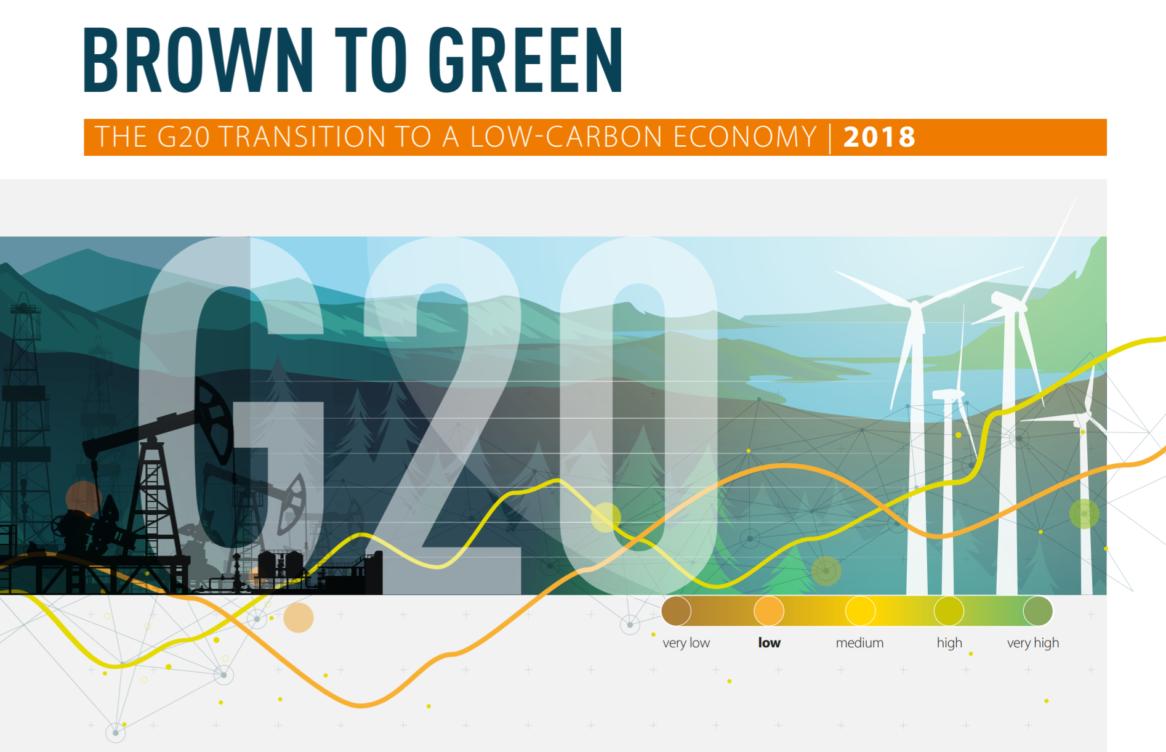 Klimaschutz Report vom Vorjahr zeigt wenig Fortschritt